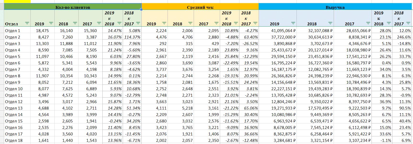 исходные данные