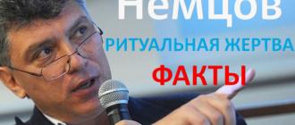 Борис Немцов. Ритуальная жертва. Версия для Яндес.Дзен